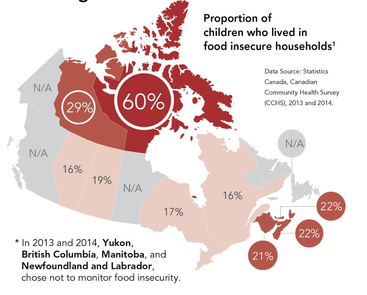 Proportion of children living in food insecure households
